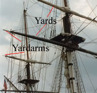 Photo of a sailing ship's rigging showing the yards and yardarms